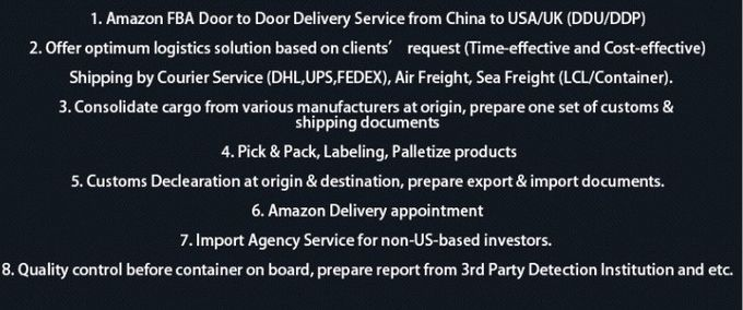 Ddu Delivery From Shenzhen China To Ukraine SWIFT LOGISTIC